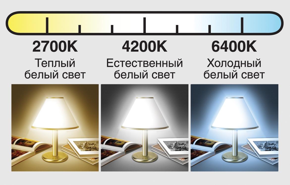 Осветительные приборы и светодиодные лампы уличные и для
